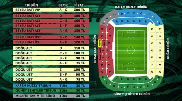 M. Başakşehir Maçı Biletleri Satışa Çıktı