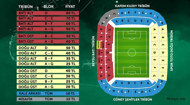 Malatyaspor Maçı Biletleri Satışa Çıktı
