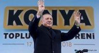 Cumhurbaşkanı Konya'da önemli açıklamalar yaptı