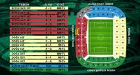 Alanyaspor maçı biletleri satışa çıkıyor